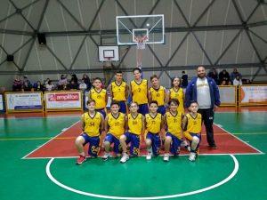 Read more about the article GIOVANILI – U18, addio Final Four!
