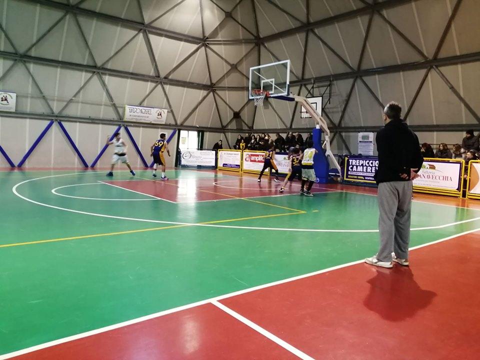 Read more about the article GIOVANILI – Successi per U14 ed U13L, cade l'U18